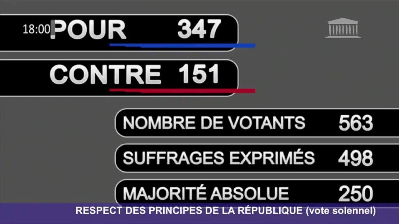 https://frederic-petit.eu/wp-content/uploads/2021/03/Vote-Princ-Rep.jpg